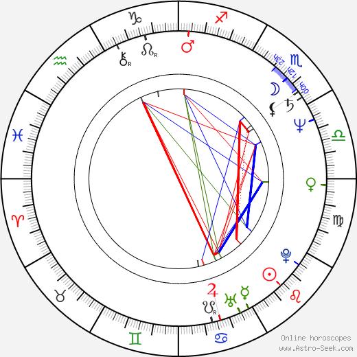 Кевин Жарр Kevin Jarre день рождения гороскоп, Kevin Jarre Натальная карта онлайн