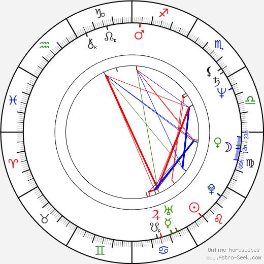 Marios Matsakis birth chart, Marios Matsakis astro natal horoscope, astrology