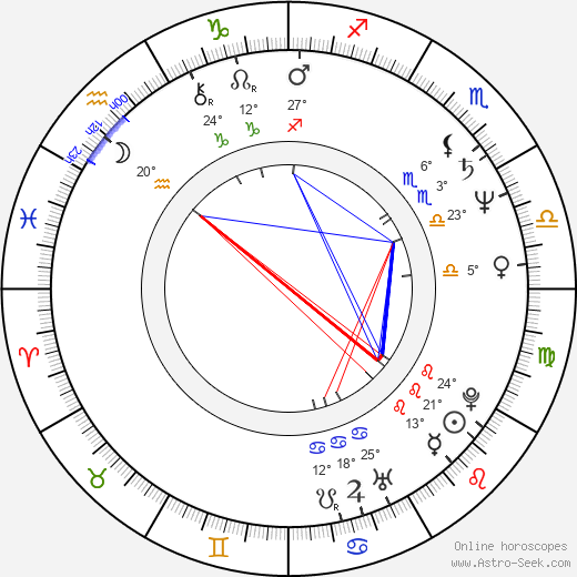 Razvan Vasilescu birth chart, biography, wikipedia 2019, 2020