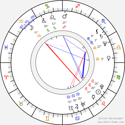 Rebecca Mark birth chart, biography, wikipedia 2019, 2020