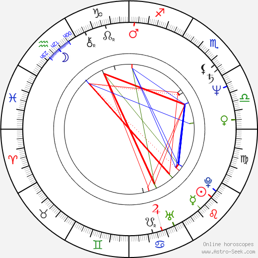 Rebecca Mark astro natal birth chart, Rebecca Mark horoscope, astrology