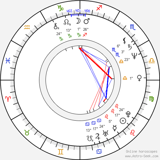 Rick Overton birth chart, biography, wikipedia 2019, 2020