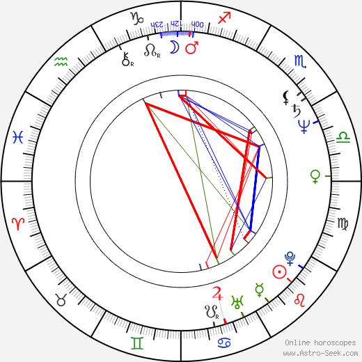 Rick Overton tema natale, oroscopo, Rick Overton oroscopi gratuiti, astrologia
