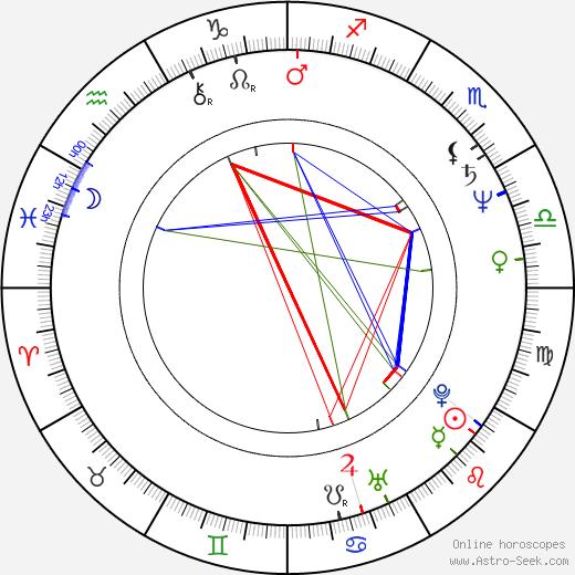 Sean Bury astro natal birth chart, Sean Bury horoscope, astrology