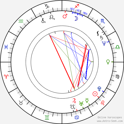 Taró Suwa день рождения гороскоп, Taró Suwa Натальная карта онлайн