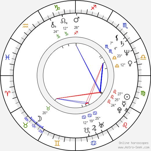 Theresa Saldana birth chart, biography, wikipedia 2018, 2019