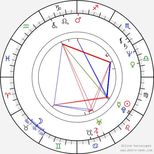 Theresa Saldana astro natal birth chart, Theresa Saldana horoscope, astrology