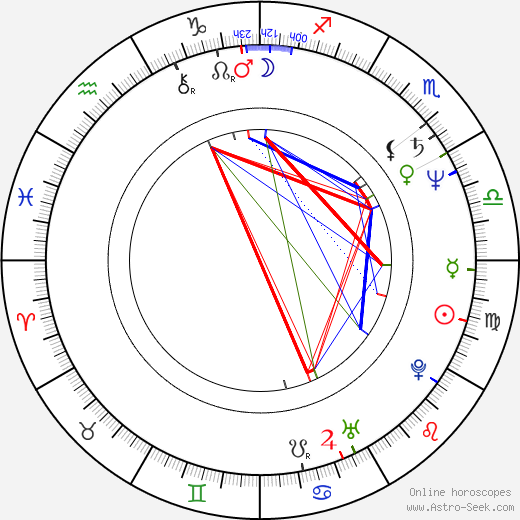 Carly Fiorina birth chart, Carly Fiorina astro natal horoscope, astrology