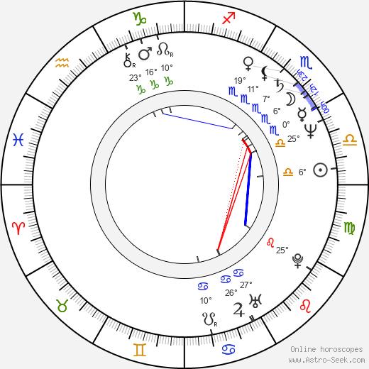 Cindy Morgan birth chart, biography, wikipedia 2019, 2020