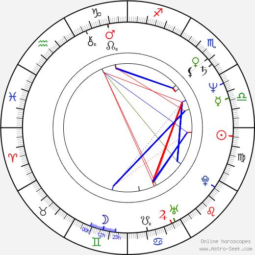 Dennis Johnson birth chart, Dennis Johnson astro natal horoscope, astrology