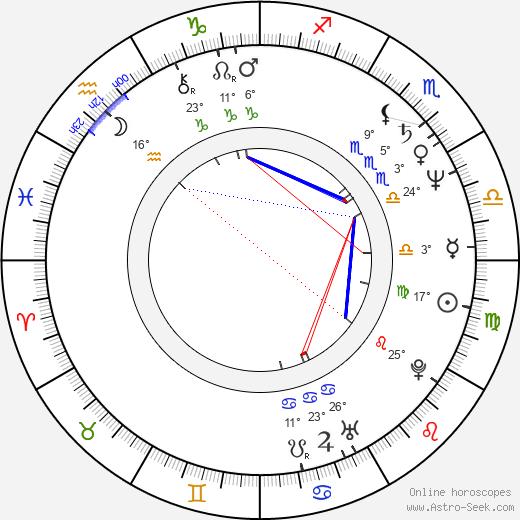Don 'The Dragon' Wilson birth chart, biography, wikipedia 2020, 2021