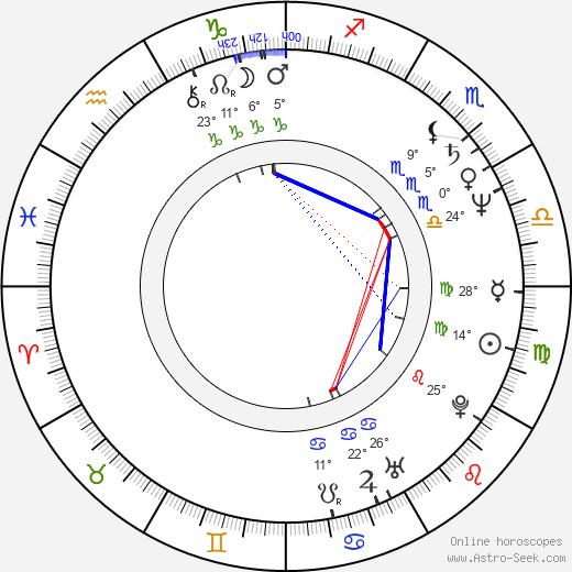 Doug Bradley birth chart, biography, wikipedia 2019, 2020