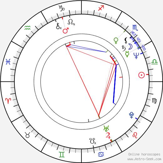 Jeff Breslauer tema natale, oroscopo, Jeff Breslauer oroscopi gratuiti, astrologia