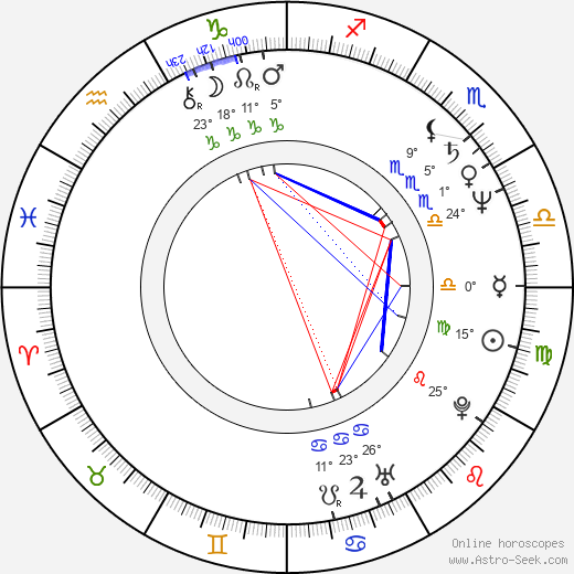 Mark Lindsay Chapman birth chart, biography, wikipedia 2020, 2021