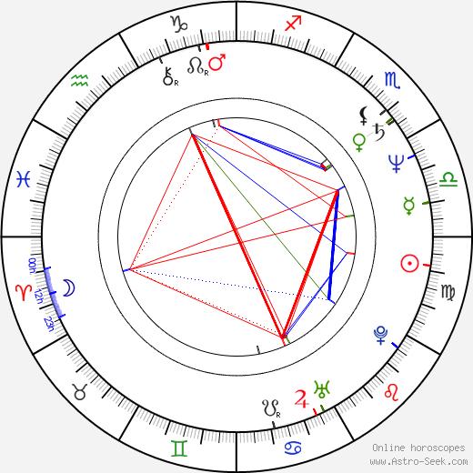 Michael Patrick King tema natale, oroscopo, Michael Patrick King oroscopi gratuiti, astrologia
