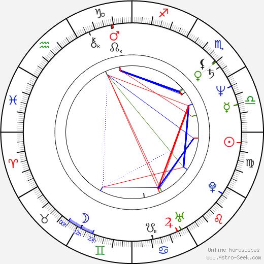 Wendy Worthington tema natale, oroscopo, Wendy Worthington oroscopi gratuiti, astrologia