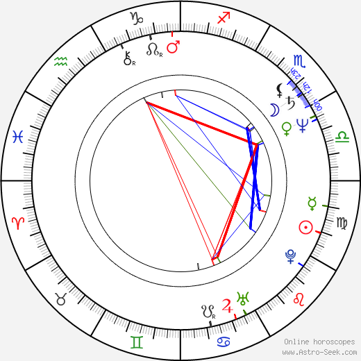 Zdeněk Černín astro natal birth chart, Zdeněk Černín horoscope, astrology
