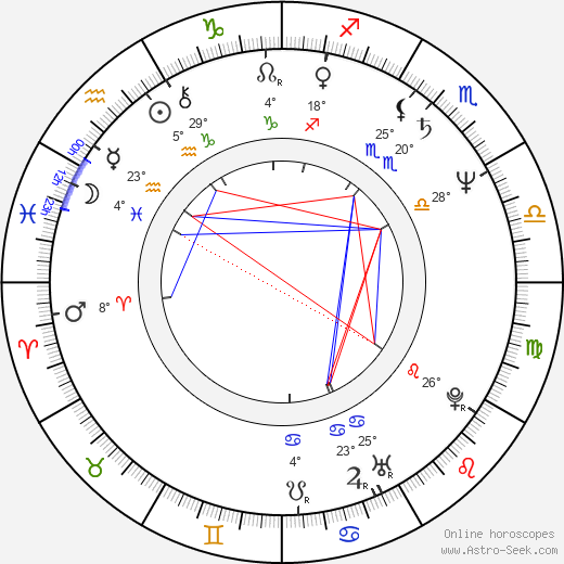 Björn Andrésen birth chart, biography, wikipedia 2018, 2019