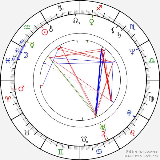 Björn Andrésen astro natal birth chart, Björn Andrésen horoscope, astrology