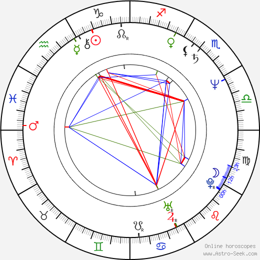 Christian Marclay astro natal birth chart, Christian Marclay horoscope, astrology