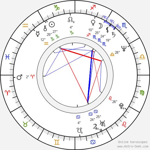 Fernando Trueba birth chart, biography, wikipedia 2018, 2019