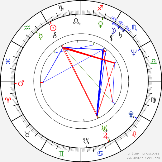 Fernando Trueba astro natal birth chart, Fernando Trueba horoscope, astrology