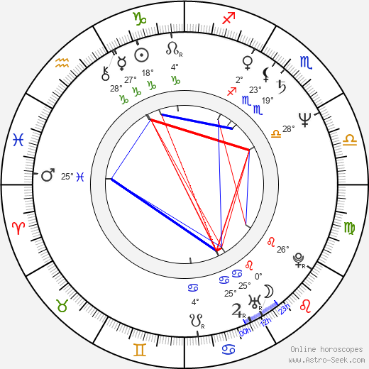 Jan Jirásek birth chart, biography, wikipedia 2019, 2020