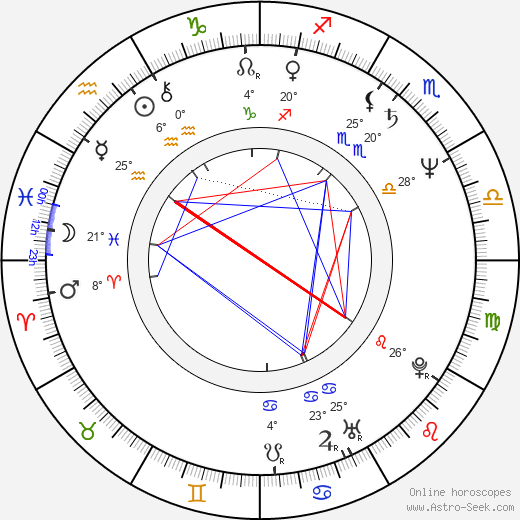 John Roberts birth chart, biography, wikipedia 2019, 2020