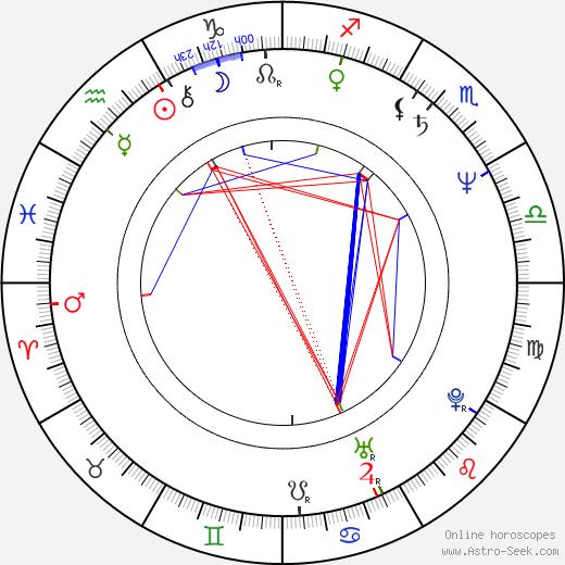 John Wesley Shipp astro natal birth chart, John Wesley Shipp horoscope, astrology