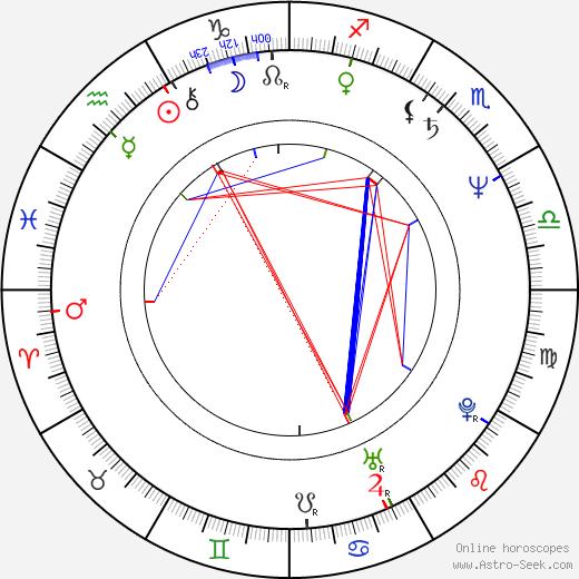 Kwang-su Park astro natal birth chart, Kwang-su Park horoscope, astrology
