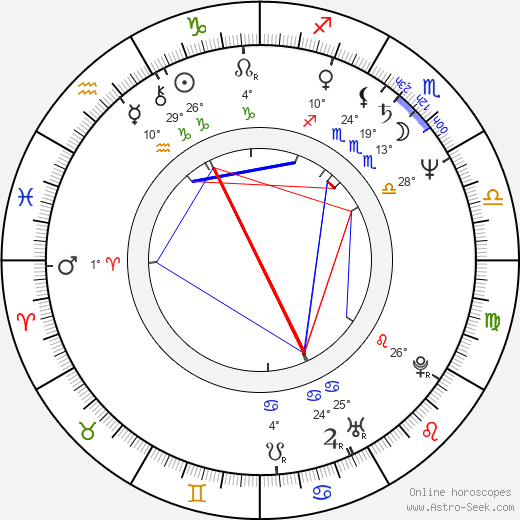 Mami Koyama birth chart, biography, wikipedia 2019, 2020