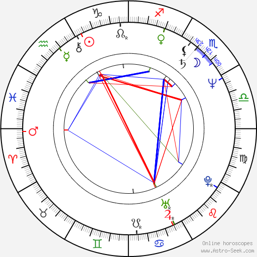 Mami Koyama astro natal birth chart, Mami Koyama horoscope, astrology
