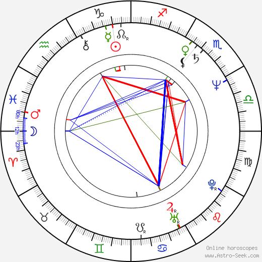 Mario Andreacchio день рождения гороскоп, Mario Andreacchio Натальная карта онлайн