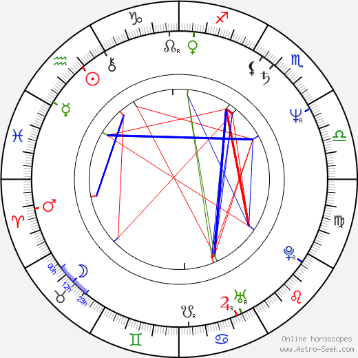 Martin Patřičný tema natale, oroscopo, Martin Patřičný oroscopi gratuiti, astrologia
