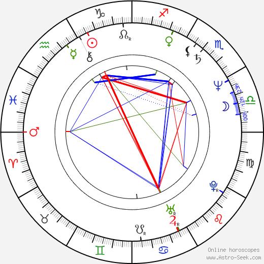 Mayumi Tanaka astro natal birth chart, Mayumi Tanaka horoscope, astrology