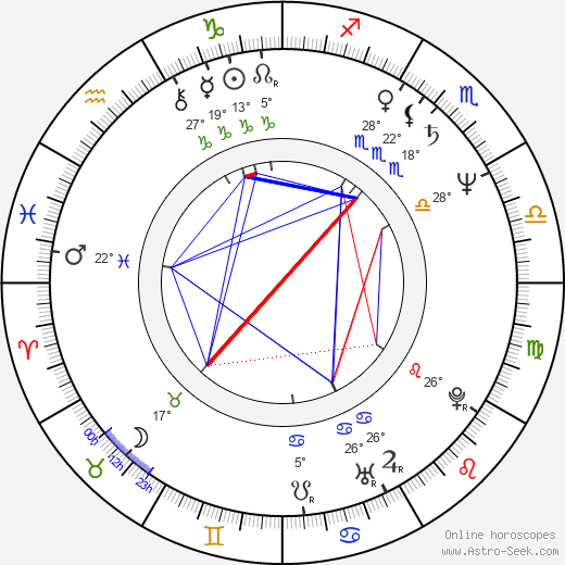 Michal Przebinda birth chart, biography, wikipedia 2019, 2020