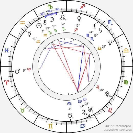 Neil Bush birth chart, biography, wikipedia 2019, 2020