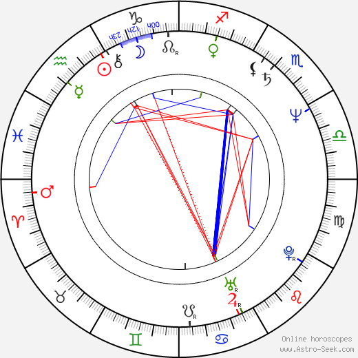 Neil Bush birth chart, Neil Bush astro natal horoscope, astrology