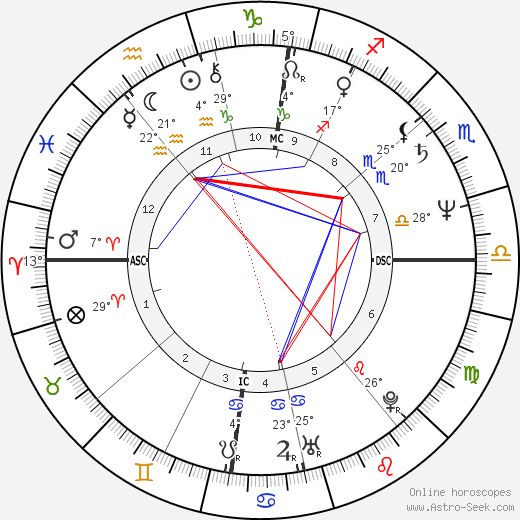 Olivier Assayas tema natale, biography, Biografia da Wikipedia 2020, 2021