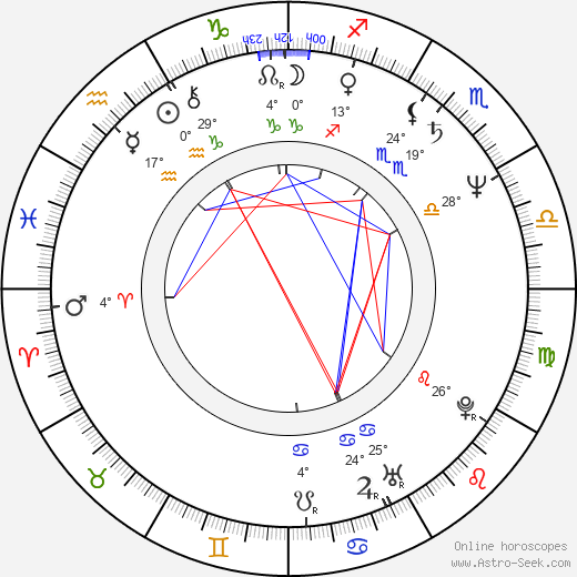 Pavel Marek birth chart, biography, wikipedia 2020, 2021