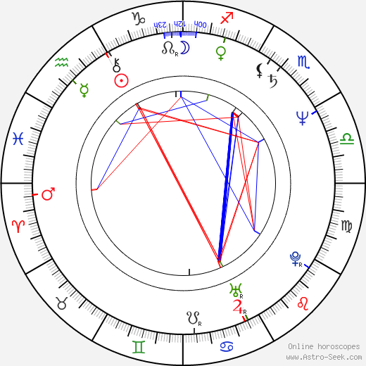 Pavel Marek birth chart, Pavel Marek astro natal horoscope, astrology