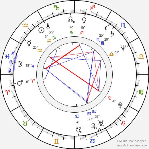 Richard Jackson birth chart, biography, wikipedia 2020, 2021
