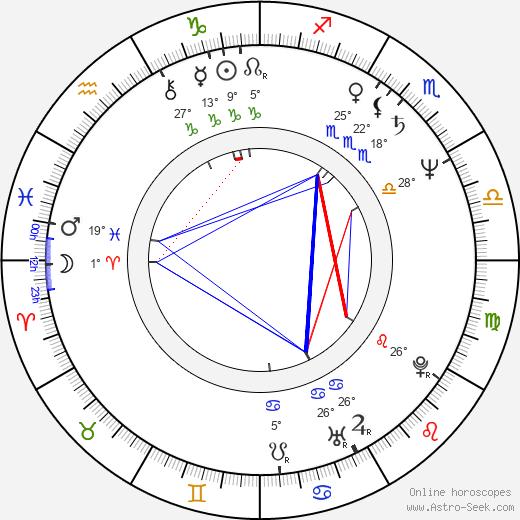 Ringo Lam birth chart, biography, wikipedia 2020, 2021
