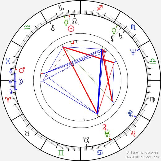 Ringo Lam birth chart, Ringo Lam astro natal horoscope, astrology