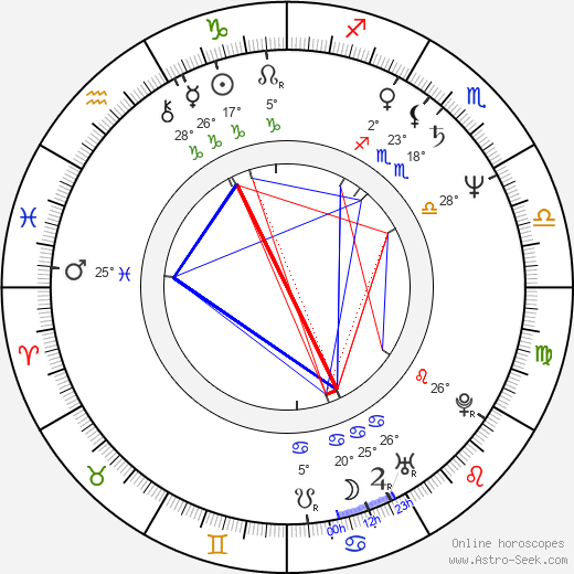 Thomas G. Waites birth chart, biography, wikipedia 2019, 2020