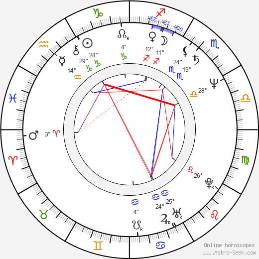 Tracy Stratford birth chart, biography, wikipedia 2020, 2021