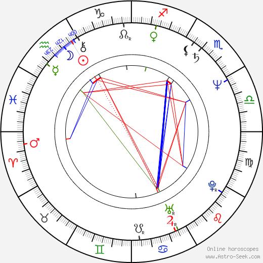 Václav Legner birth chart, Václav Legner astro natal horoscope, astrology