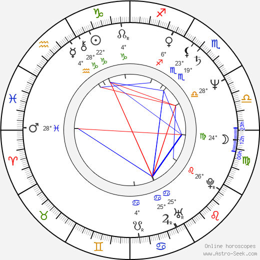 Vojtěch Filip birth chart, biography, wikipedia 2019, 2020