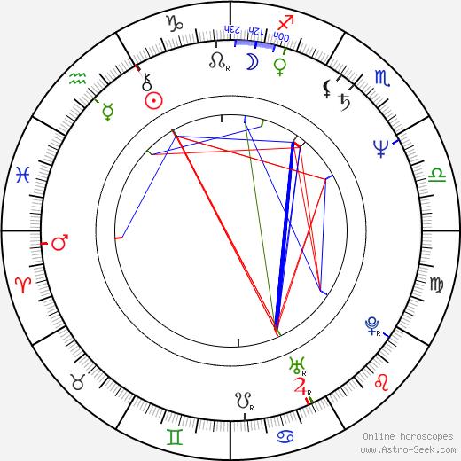 Wyatt Knight день рождения гороскоп, Wyatt Knight Натальная карта онлайн