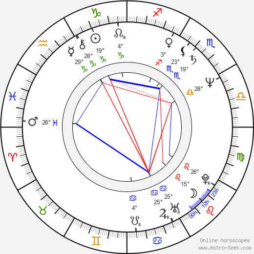 Yasmina Khadra birth chart, biography, wikipedia 2019, 2020